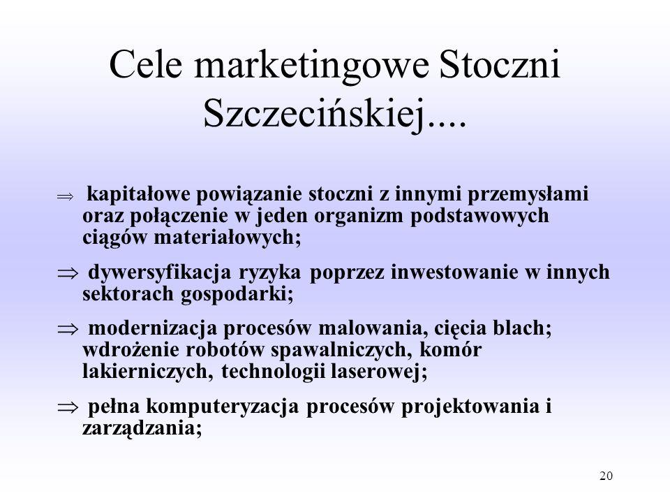 19 Wszystkie podejmowane przez zarząd Stoczni Szczecińskiej S.A. ( SSSA ) działania, mają ustabilizowanie roli SSSA, jako największego eksportera prze