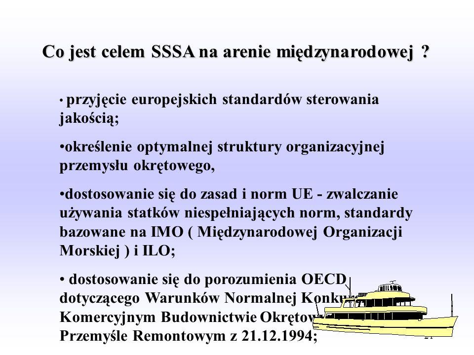 20 Cele marketingowe Stoczni Szczecińskiej.... kapitałowe powiązanie stoczni z innymi przemysłami oraz połączenie w jeden organizm podstawowych ciągów