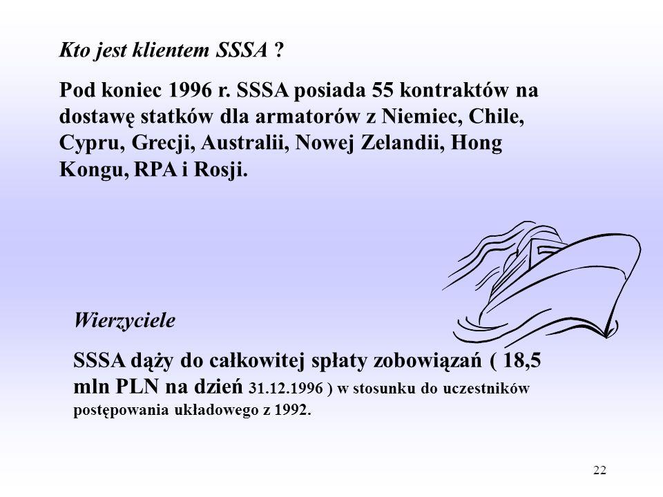 21 Co jest celem SSSA na arenie międzynarodowej ? przyjęcie europejskich standardów sterowania jakością; określenie optymalnej struktury organizacyjne