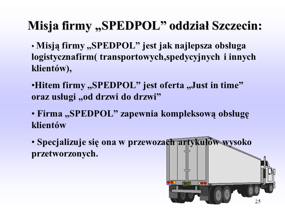 24 MISJA FIRMY SPEDPOL