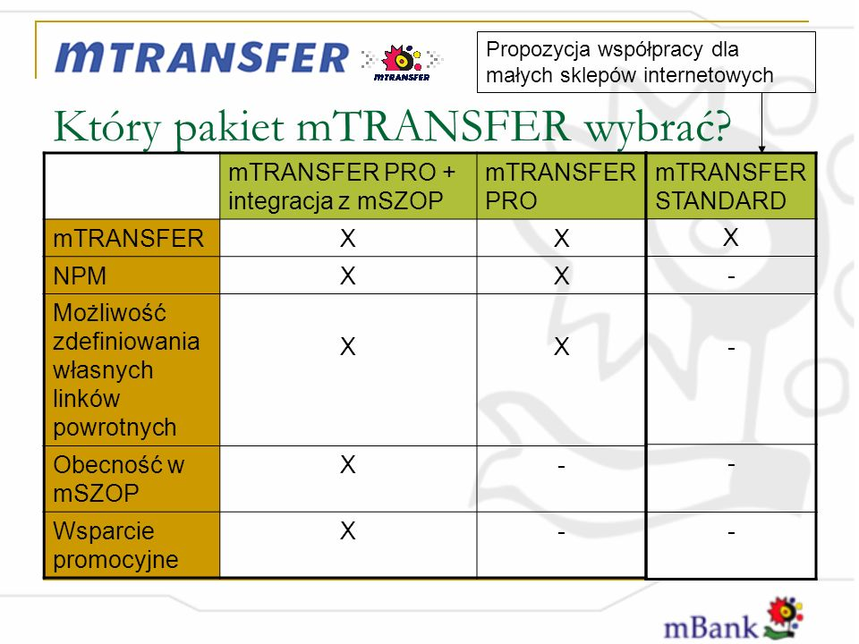 Który pakiet mTRANSFER wybrać.