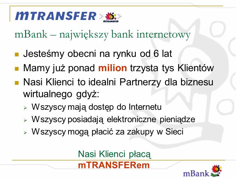 mBank – największy bank internetowy Jesteśmy obecni na rynku od 6 lat Mamy już ponad milion trzysta tys Klientów Nasi Klienci to idealni Partnerzy dla biznesu wirtualnego gdyż: Wszyscy mają dostęp do Internetu Wszyscy posiadają elektroniczne pieniądze Wszyscy mogą płacić za zakupy w Sieci Nasi Klienci płacą mTRANSFERem