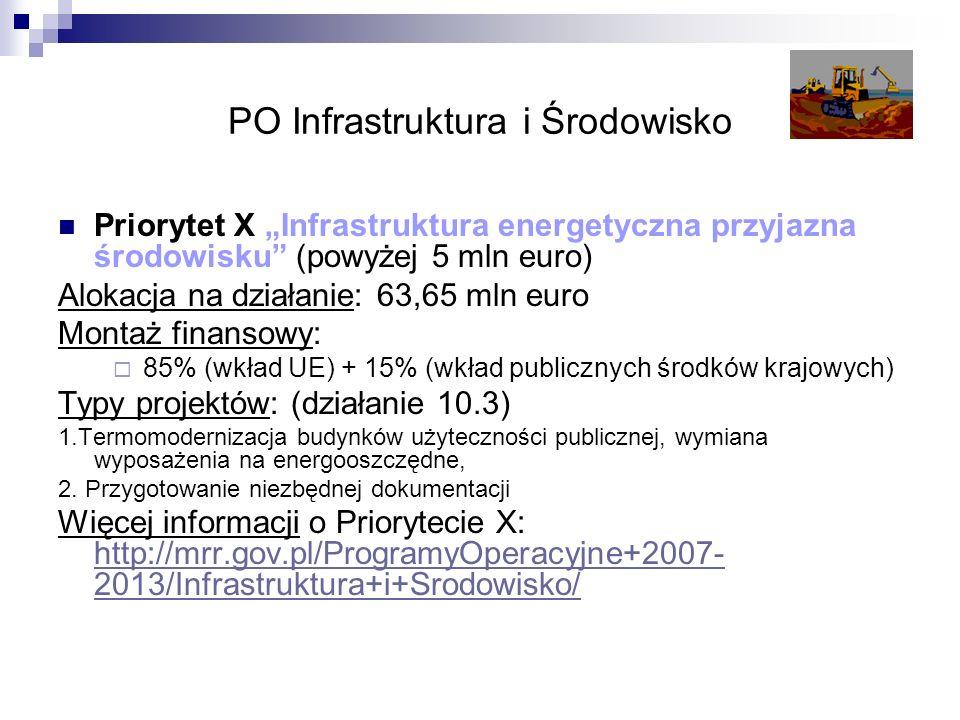 PO Infrastruktura i Środowisko Priorytet X Infrastruktura energetyczna przyjazna środowisku (powyżej 5 mln euro) Alokacja na działanie: 63,65 mln euro Montaż finansowy: 85% (wkład UE) + 15% (wkład publicznych środków krajowych) Typy projektów: (działanie 10.3) 1.Termomodernizacja budynków użyteczności publicznej, wymiana wyposażenia na energooszczędne, 2.