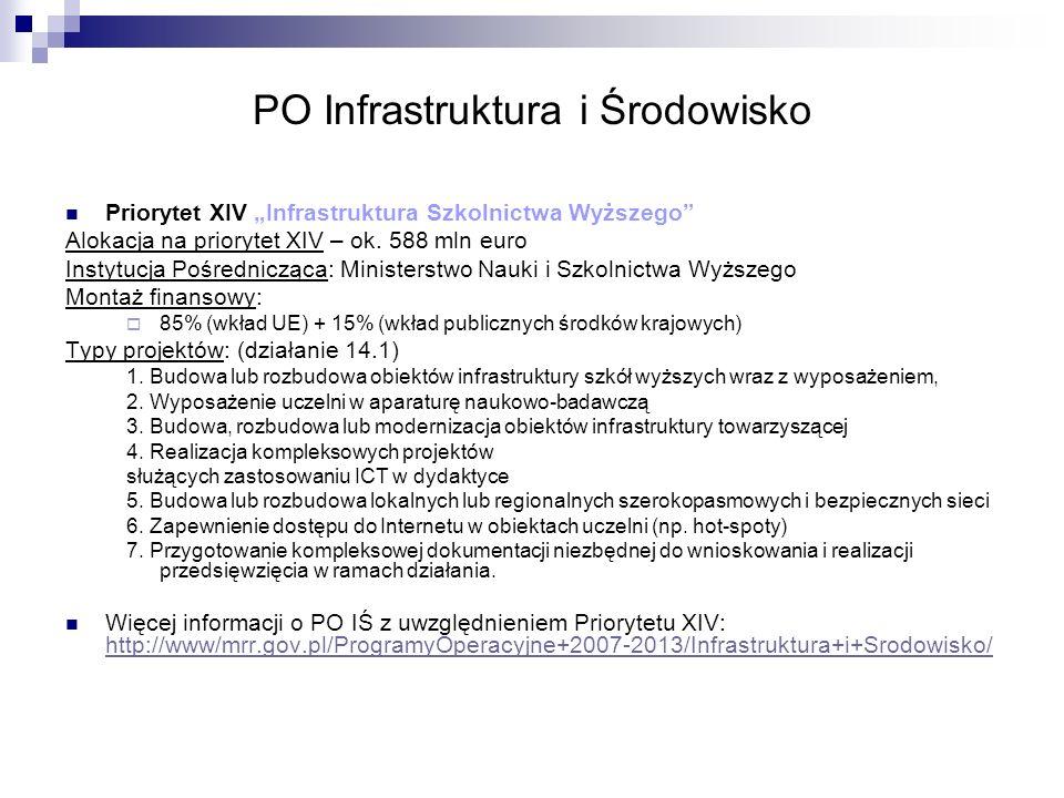 PO Infrastruktura i Środowisko Priorytet XIV Infrastruktura Szkolnictwa Wyższego Alokacja na priorytet XIV – ok.