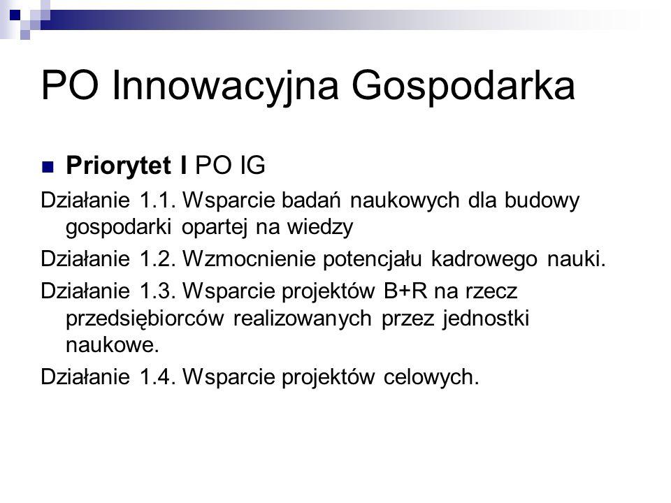 PO Innowacyjna Gospodarka Priorytet I PO IG Działanie 1.1.