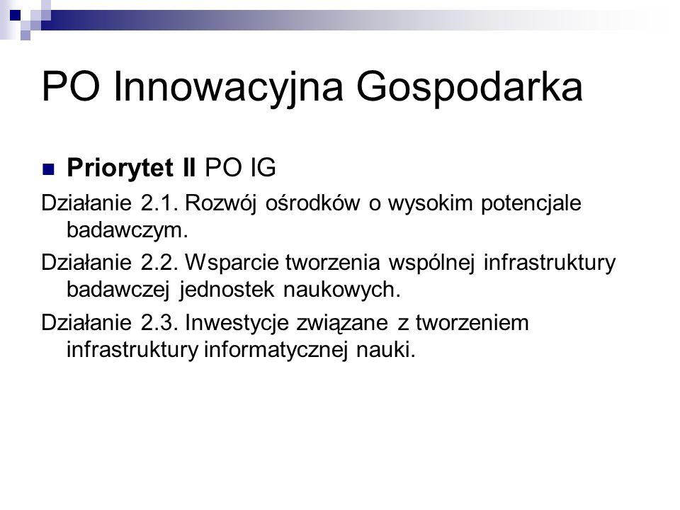 PO Innowacyjna Gospodarka Priorytet II PO IG Działanie 2.1.