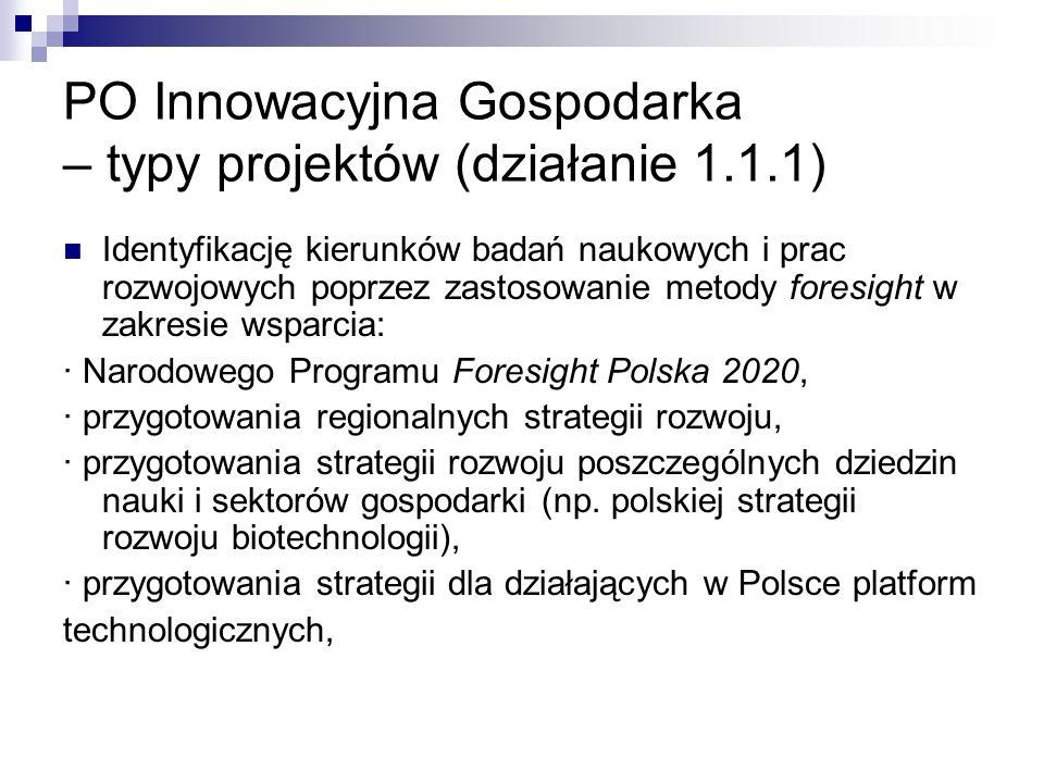 PO Innowacyjna Gospodarka – typy projektów (działanie 1.1.1) Identyfikację kierunków badań naukowych i prac rozwojowych poprzez zastosowanie metody foresight w zakresie wsparcia: · Narodowego Programu Foresight Polska 2020, · przygotowania regionalnych strategii rozwoju, · przygotowania strategii rozwoju poszczególnych dziedzin nauki i sektorów gospodarki (np.