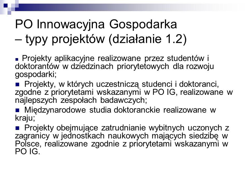 PO Innowacyjna Gospodarka – typy projektów (działanie 1.2) Projekty aplikacyjne realizowane przez studentów i doktorantów w dziedzinach priorytetowych dla rozwoju gospodarki; Projekty, w których uczestniczą studenci i doktoranci, zgodne z priorytetami wskazanymi w PO IG, realizowane w najlepszych zespołach badawczych; Międzynarodowe studia doktoranckie realizowane w kraju; Projekty obejmujące zatrudnianie wybitnych uczonych z zagranicy w jednostkach naukowych mających siedzibę w Polsce, realizowane zgodnie z priorytetami wskazanymi w PO IG.