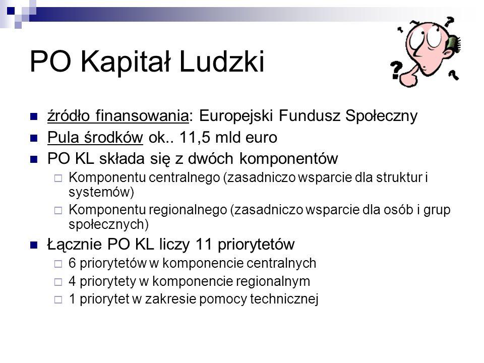 PO Kapitał Ludzki źródło finansowania: Europejski Fundusz Społeczny Pula środków ok..