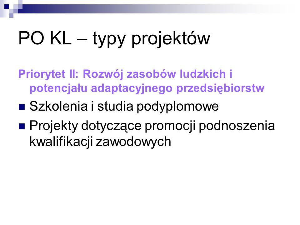 PO KL – typy projektów Priorytet II: Rozwój zasobów ludzkich i potencjału adaptacyjnego przedsiębiorstw Szkolenia i studia podyplomowe Projekty dotyczące promocji podnoszenia kwalifikacji zawodowych