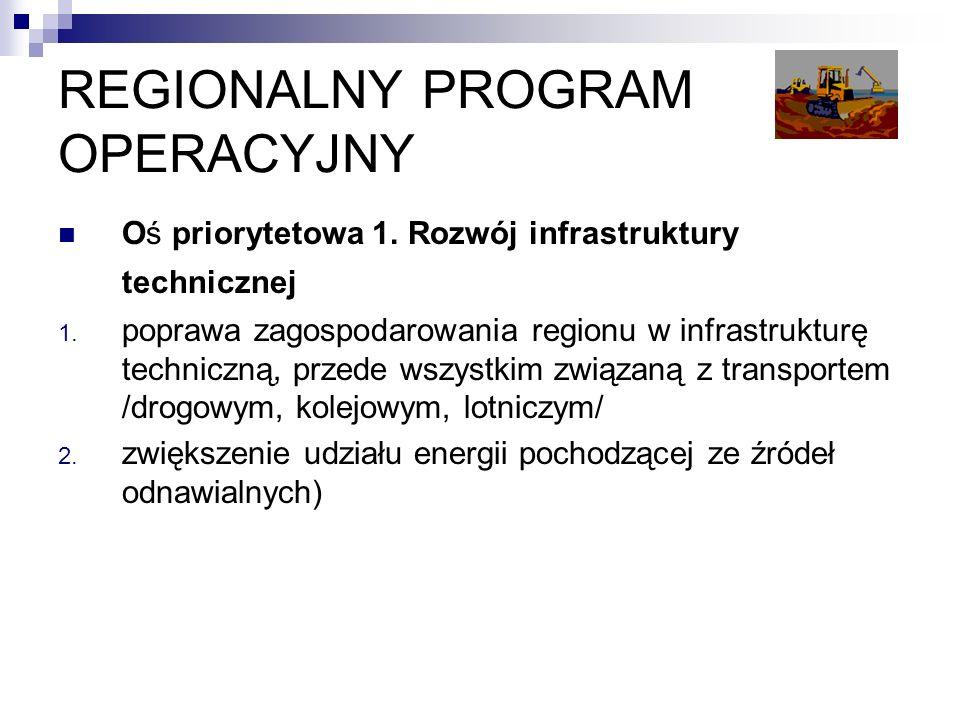 REGIONALNY PROGRAM OPERACYJNY Oś priorytetowa 1.Rozwój infrastruktury technicznej 1.