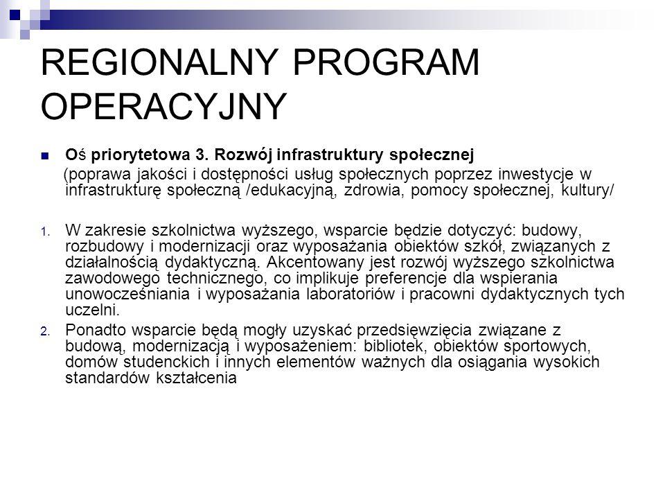 REGIONALNY PROGRAM OPERACYJNY Oś priorytetowa 3.