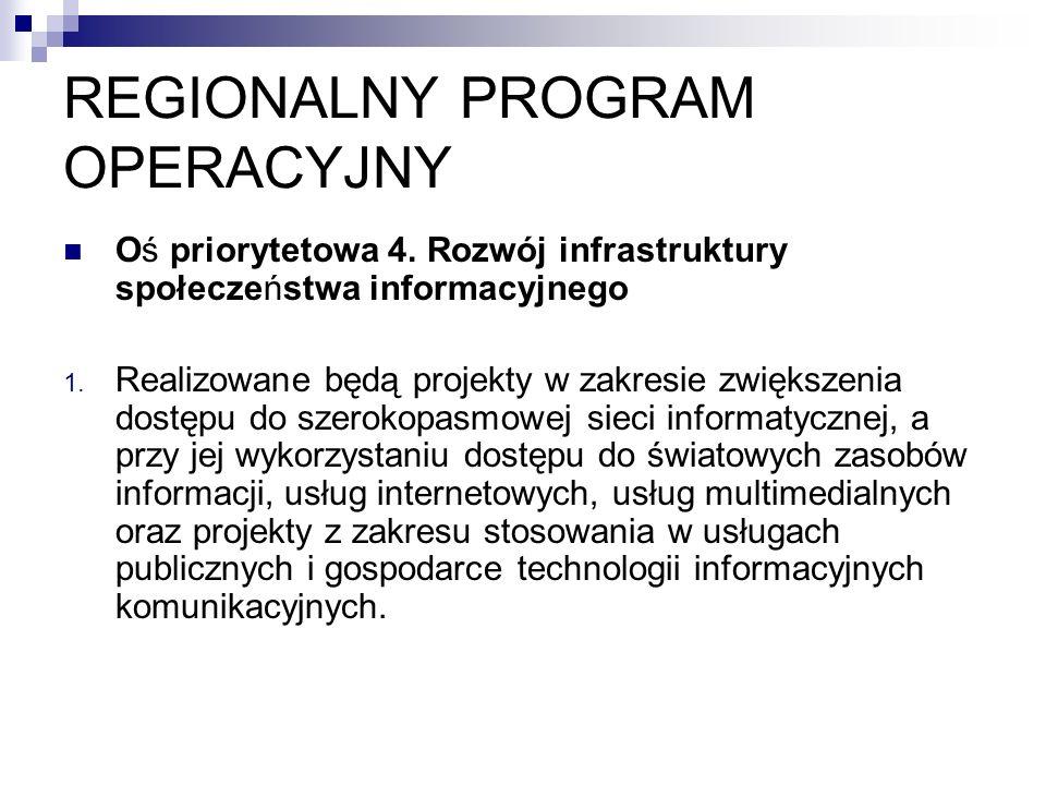 REGIONALNY PROGRAM OPERACYJNY Oś priorytetowa 4.