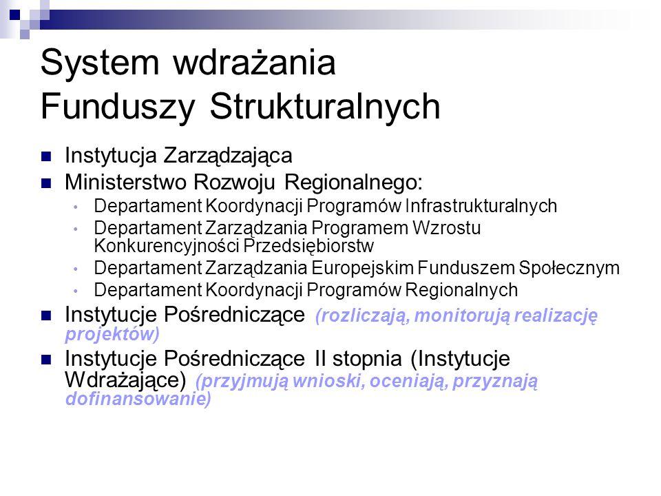 System wdrażania Funduszy Strukturalnych Instytucja Zarządzająca Ministerstwo Rozwoju Regionalnego: Departament Koordynacji Programów Infrastrukturalnych Departament Zarządzania Programem Wzrostu Konkurencyjności Przedsiębiorstw Departament Zarządzania Europejskim Funduszem Społecznym Departament Koordynacji Programów Regionalnych Instytucje Pośredniczące (rozliczają, monitorują realizację projektów) Instytucje Pośredniczące II stopnia (Instytucje Wdrażające) (przyjmują wnioski, oceniają, przyznają dofinansowanie)