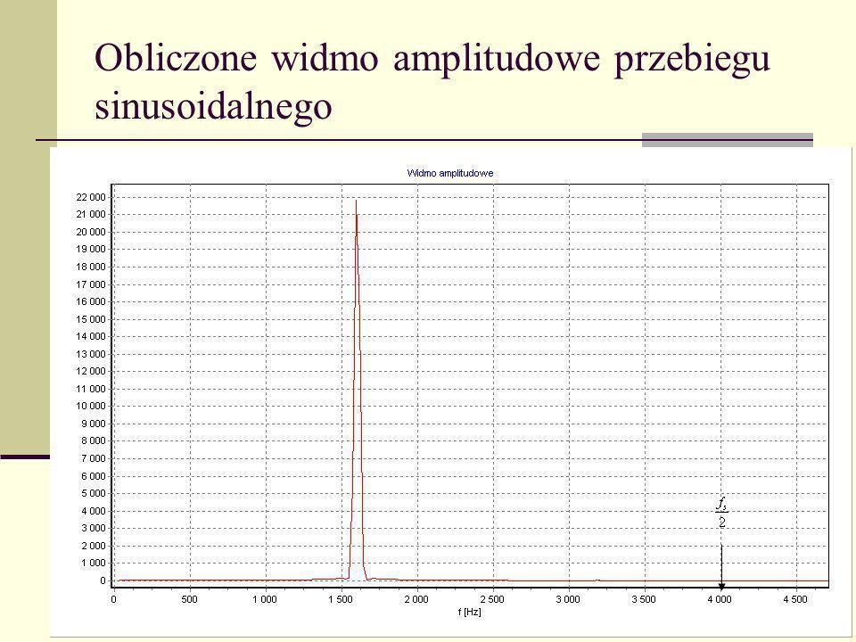 Obliczone widmo amplitudowe przebiegu sinusoidalnego