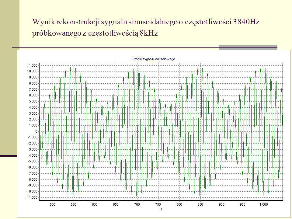 Wynik rekonstrukcji sygnału sinusoidalnego o częstotliwości 3840Hz próbkowanego z częstotliwością 8kHz