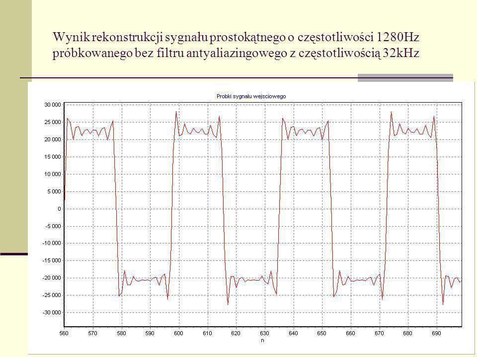 Wynik rekonstrukcji sygnału prostokątnego o częstotliwości 1280Hz próbkowanego bez filtru antyaliazingowego z częstotliwością 32kHz