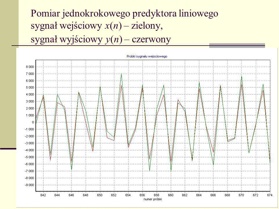 Pomiar jednokrokowego predyktora liniowego sygnał wejściowy x(n) – zielony, sygnał wyjściowy y(n) – czerwony
