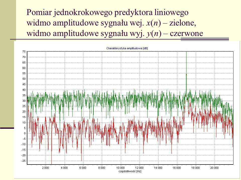 Pomiar jednokrokowego predyktora liniowego widmo amplitudowe sygnału wej. x(n) – zielone, widmo amplitudowe sygnału wyj. y(n) – czerwone