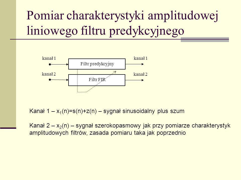 Pomiar charakterystyki amplitudowej liniowego filtru predykcyjnego kanał 1 Filtr FIR kanał 2 kanał 1 Filtr predykcyjny kanał 2 Kanał 1 – x 1 (n)=s(n)+