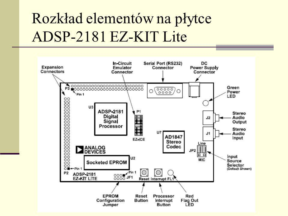 Rozkład elementów na płytce ADSP-2181 EZ-KIT Lite