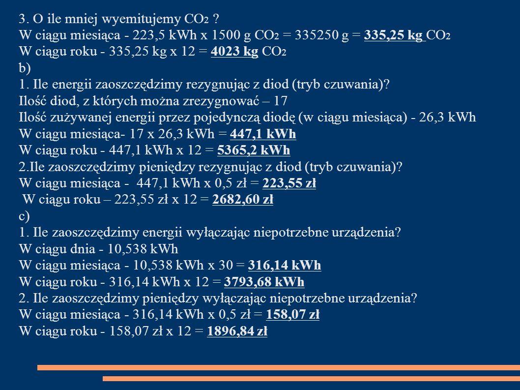 3. O ile mniej wyemitujemy CO 2 ? W ciągu miesiąca - 223,5 kWh x 1500 g CO 2 = 335250 g = 335,25 kg CO 2 W ciągu roku - 335,25 kg x 12 = 4023 kg CO 2