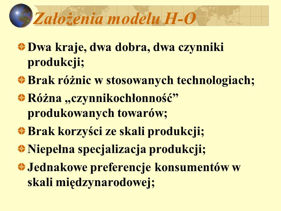 Założenia modelu H-O Dwa kraje, dwa dobra, dwa czynniki produkcji; Brak różnic w stosowanych technologiach; Różna czynnikochłonność produkowanych towa