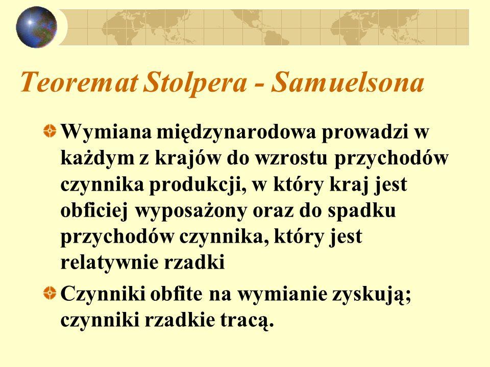 Teoremat Stolpera - Samuelsona Wymiana międzynarodowa prowadzi w każdym z krajów do wzrostu przychodów czynnika produkcji, w który kraj jest obficiej