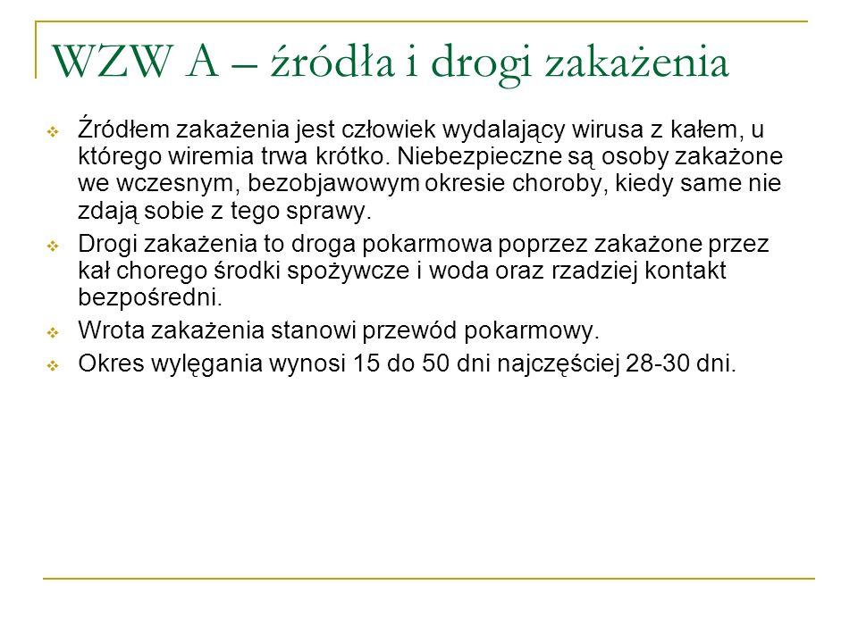 WZW A – źródła i drogi zakażenia Źródłem zakażenia jest człowiek wydalający wirusa z kałem, u którego wiremia trwa krótko. Niebezpieczne są osoby zaka