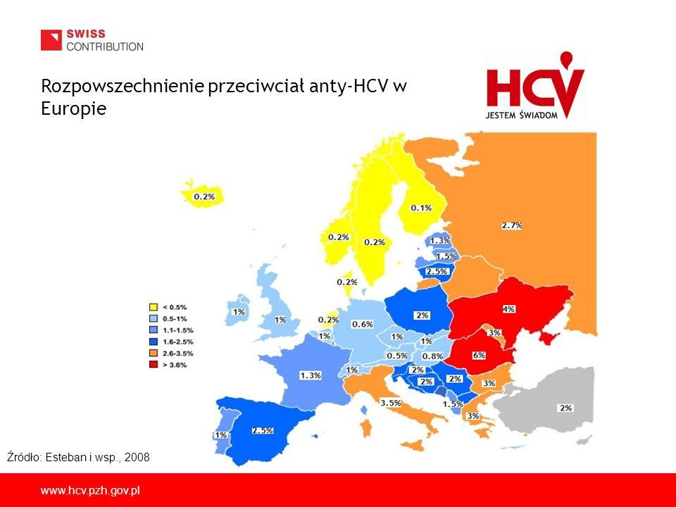 www.hcv.pzh.gov.pl Rozpowszechnienie anty-HCV w Polsce PopulacjaZasięg Liczebno ść próby Płeć M/K % Rozpowsze ch-nienie anty-HCV Autor 1.