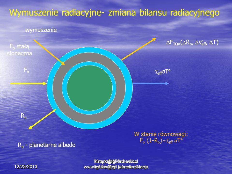 12/23/2013 Krzysztof Markowicz kmark@igf.fuw.edu.pl FoFo T eff σT 4 F TOA ( R o, T eff, T) wymuszenie RoRo W stanie równowagi: F o (1-R o ) =T eff T 4
