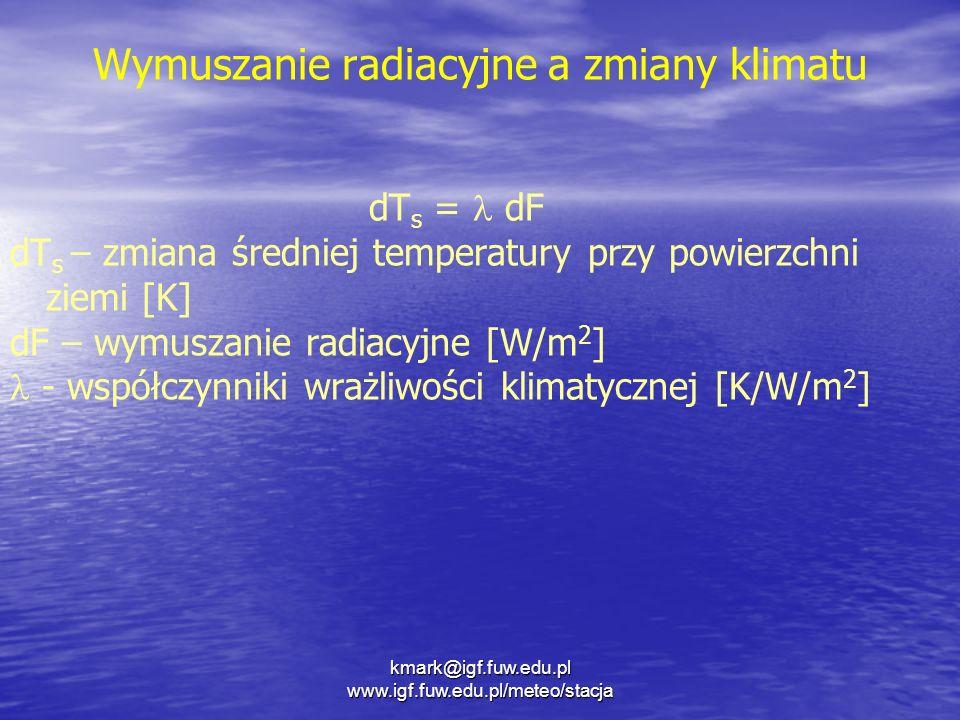 Wymuszanie radiacyjne a zmiany klimatu dT s = dF dT s – zmiana średniej temperatury przy powierzchni ziemi [K] dF – wymuszanie radiacyjne [W/m 2 ] - w