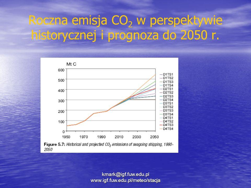 Roczna emisja CO 2 w perspektywie historycznej i prognoza do 2050 r. kmark@igf.fuw.edu.pl www.igf.fuw.edu.pl/meteo/stacja