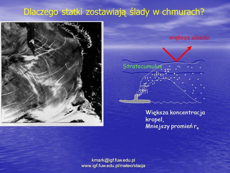 .. ::............................... :: :::: :: Stratocumulus większe albedo Większa koncentracja kropel, Mniejszy promień r e Dlaczego statki zostawi