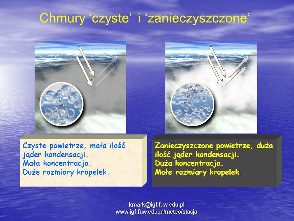 Czyste powietrze, mała ilość jąder kondensacji. Mała koncentracja. Duże rozmiary kropelek. Zanieczyszczone powietrze, duża ilość jąder kondensacji. Du