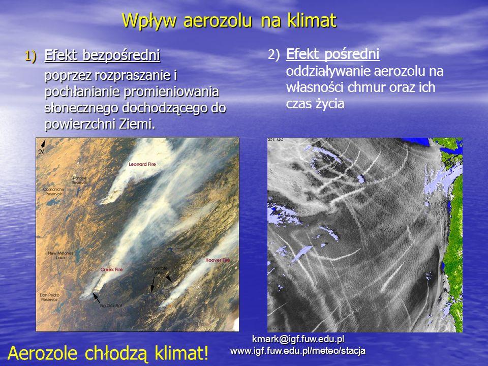 Wpływ aerozolu na klimat 1) Efekt bezpośredni poprzez rozpraszanie i pochłanianie promieniowania słonecznego dochodzącego do powierzchni Ziemi. 2) Efe
