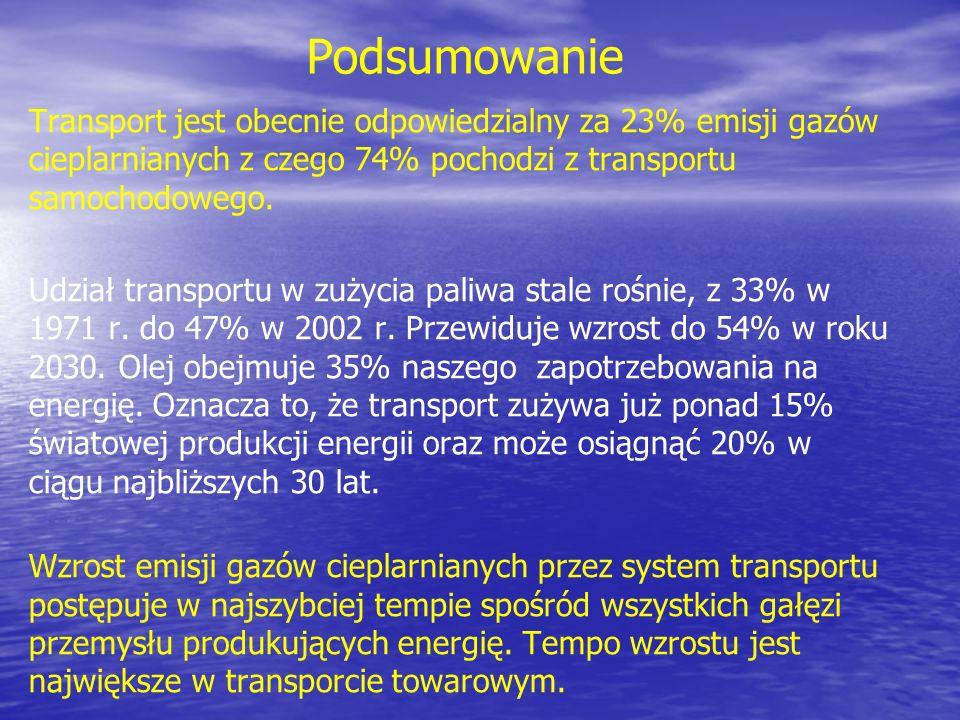 Podsumowanie Transport jest obecnie odpowiedzialny za 23% emisji gazów cieplarnianych z czego 74% pochodzi z transportu samochodowego. Udział transpor