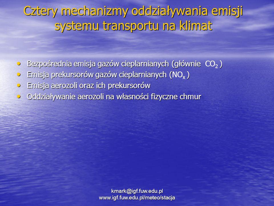 19.07.2005 QUANTIFY overview 2005 Eyring et al., 2005 Emisja z różnych systemów transportu kmark@igf.fuw.edu.pl www.igf.fuw.edu.pl/meteo/stacja