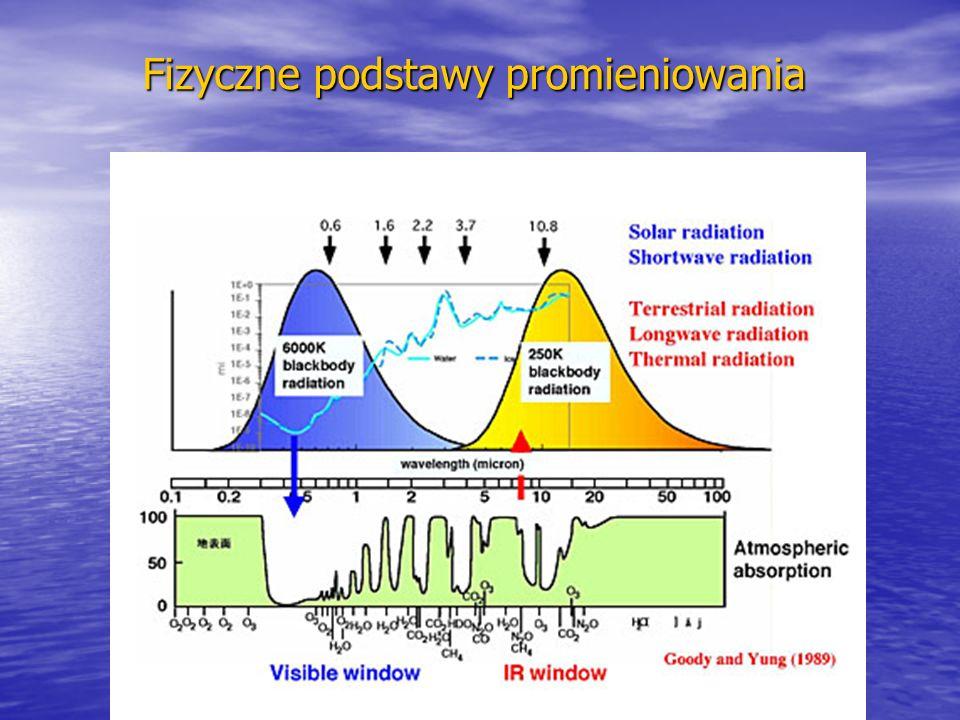 Globalna emisja zanieczyszczeń przez transport lotniczy kmark@igf.fuw.edu.pl www.igf.fuw.edu.pl/meteo/stacja