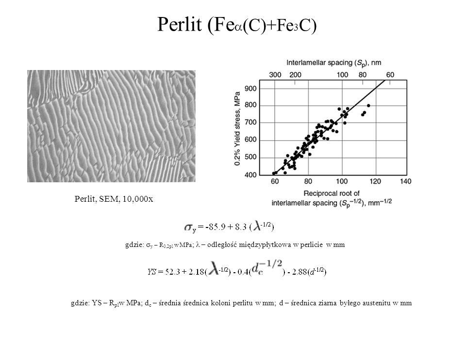 Perlit (Fe (C)+Fe 3 C) Perlit, SEM, 10,000x gdzie: σ y – R 0,2pl w MPa ; λ – odległość międzypłytkowa w perlicie w mm gdzie: YS – R pl w MPa; d c – śr