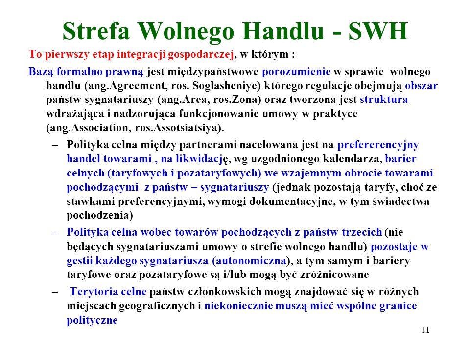 11 Strefa Wolnego Handlu - SWH To pierwszy etap integracji gospodarczej, w którym : Bazą formalno prawną jest międzypaństwowe porozumienie w sprawie wolnego handlu (ang.Agreement, ros.