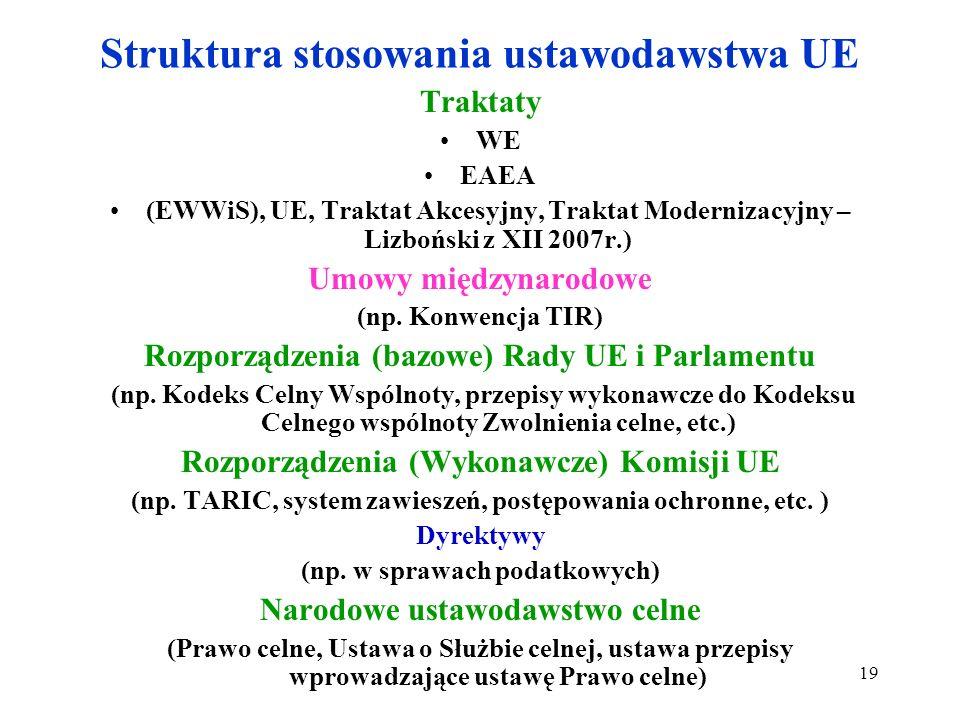 Struktura stosowania ustawodawstwa UE Traktaty WE EAEA (EWWiS), UE, Traktat Akcesyjny, Traktat Modernizacyjny – Lizboński z XII 2007r.) Umowy międzynarodowe (np.