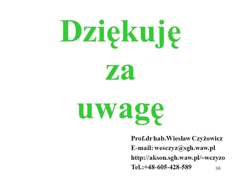 Dziękuję za uwagę Prof.dr hab.Wiesław Czyżowicz E-mail: wesczyz@sgh.waw.pl http://akson.sgh.waw.pl/~wczyzo Tel.:+48-605-428-589 36