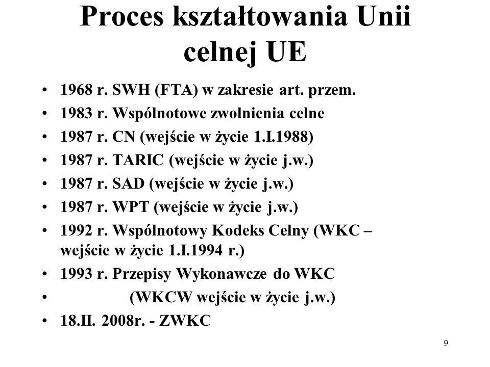 Proces kształtowania Unii celnej UE 1968 r.SWH (FTA) w zakresie art.