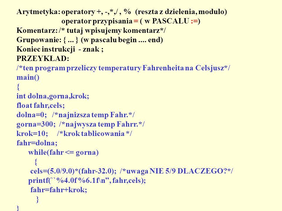 Arytmetyka: operatory +, -,*,/, % (reszta z dzielenia, modulo) operator przypisania = ( w PASCALU :=) Komentarz: /* tutaj wpisujemy komentarz*/ Grupow
