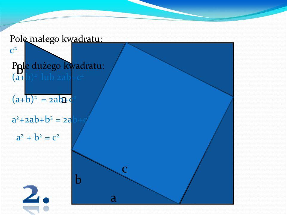 a c b c a b Pole małego kwadratu: c 2 Pole dużego kwadratu: (a+b) 2 lub 2ab+c 2 (a+b) 2 = 2ab+c 2 a 2 +2ab+b 2 = 2ab+c 2 a 2 + b 2 = c 2