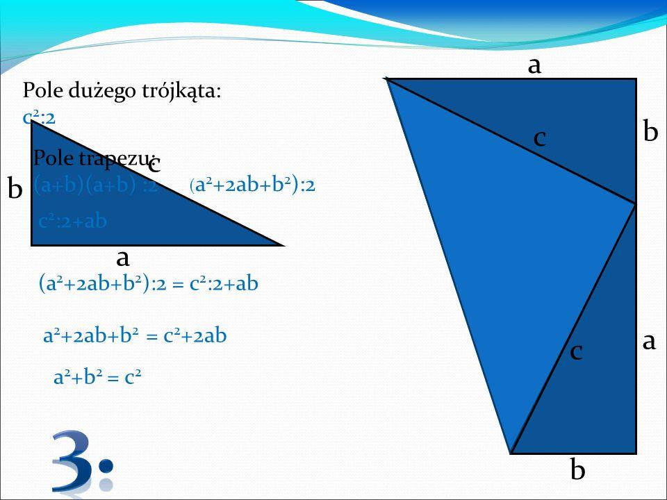 a c b c b a c b a Pole dużego trójkąta: c 2 :2 Pole trapezu: (a+b)(a+b) :2 ( a 2 +2ab+b 2 ):2 c 2 :2+ab (a 2 +2ab+b 2 ):2 = c 2 :2+ab a 2 +2ab+b 2 = c