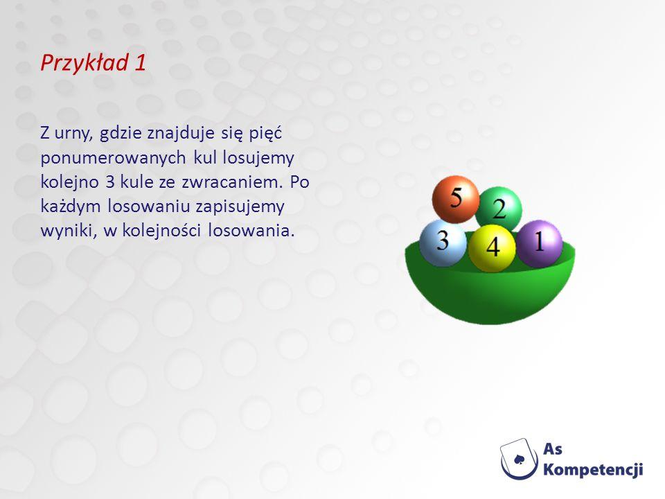 Przykład 1 Z urny, gdzie znajduje się pięć ponumerowanych kul losujemy kolejno 3 kule ze zwracaniem.