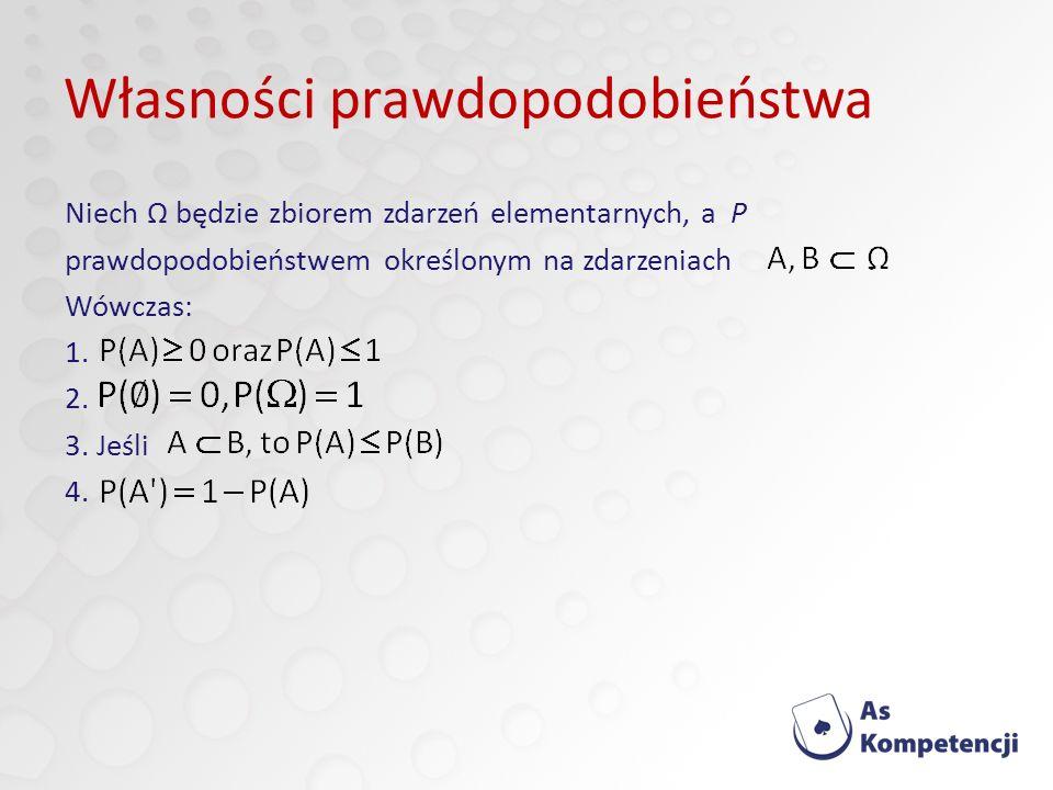 Własności prawdopodobieństwa Niech Ω będzie zbiorem zdarzeń elementarnych, a P prawdopodobieństwem określonym na zdarzeniach.