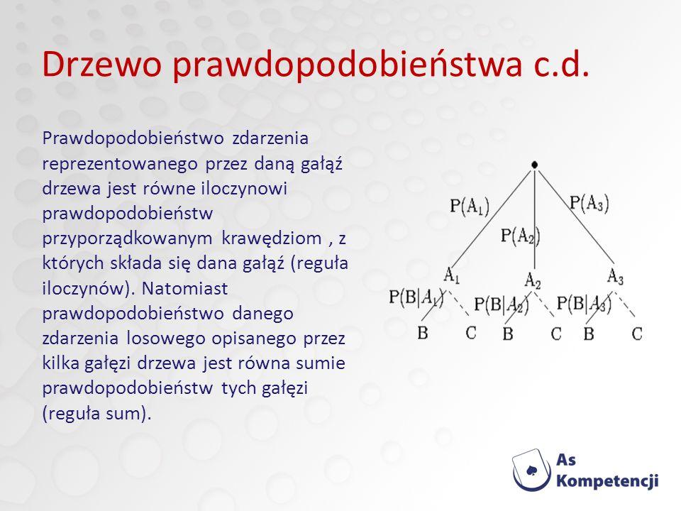 Prawdopodobieństwo zdarzenia reprezentowanego przez daną gałąź drzewa jest równe iloczynowi prawdopodobieństw przyporządkowanym krawędziom, z których składa się dana gałąź (reguła iloczynów).